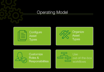 Out of the box operating model